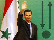 Syrian President Bashar Al Assad (photo: AP/DW)