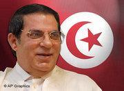 Tunisia's President Ben Ali (photo: AP Graphics)