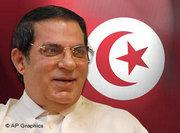 Tunisia's President Ben Ali (photo: AP Graphics)