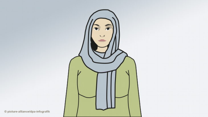 Headscarf infographic (source: dpa/picture-alliance)