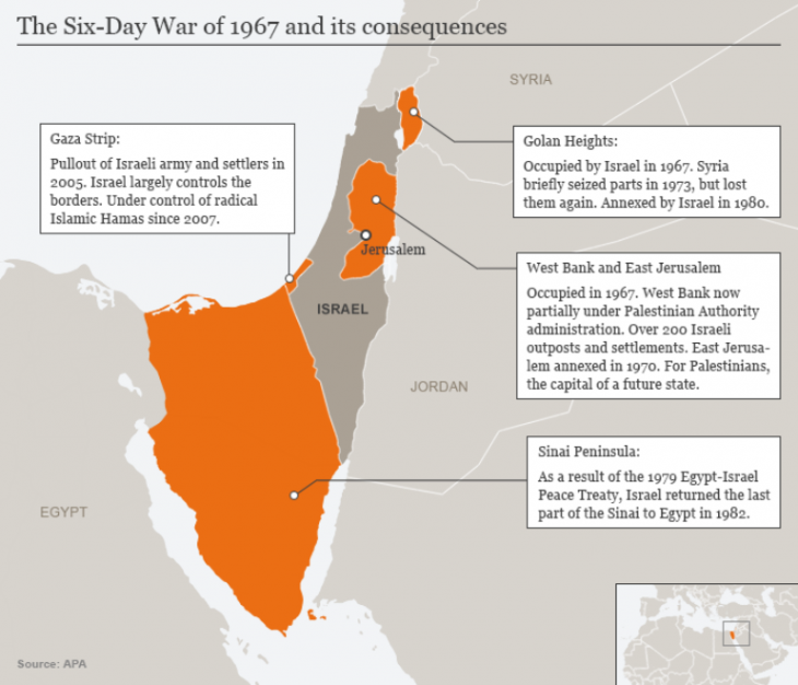 Infographic on the consequences of the Six-Days War in 1967 (source: DW)
