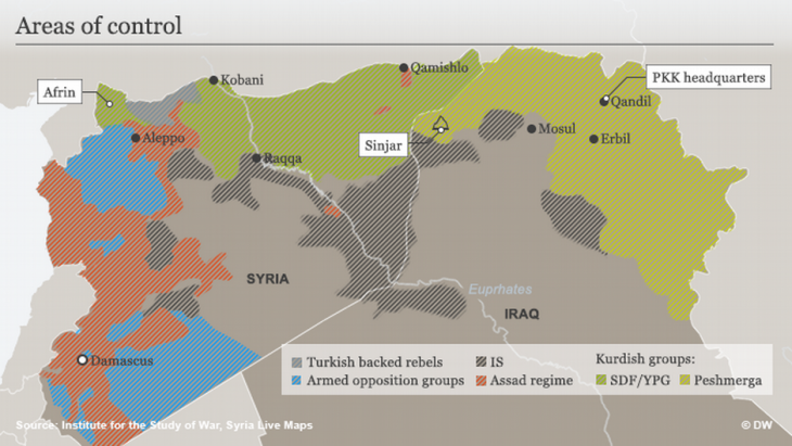 Map showing the groups fighting IS in Syria and Iraq (source: DW)