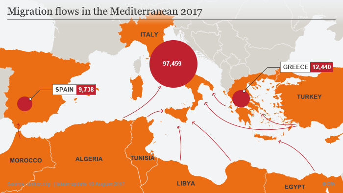 Infographic showing migration flows across the Mediterranean in 2017 (source: DW)