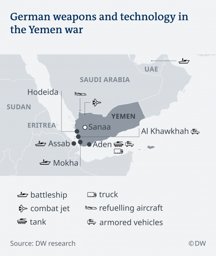 Infographic showing German military equipment in Yemen