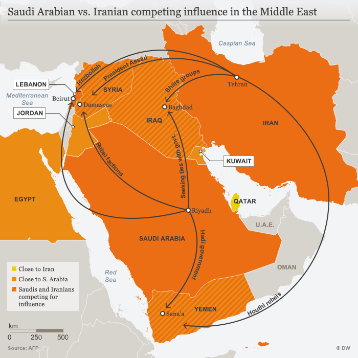Infographic: Saudi Arabian versus Iranian competing influence in the Middle East (source: DW)