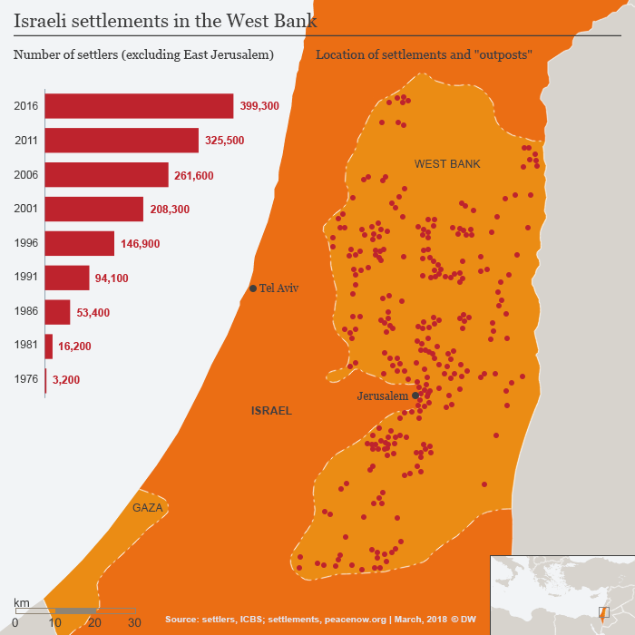 Infographic showing Israeli settlements in the West Bank (source: DW)