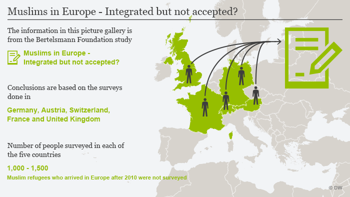 'Muslims in Europe - Integrated but not accepted'